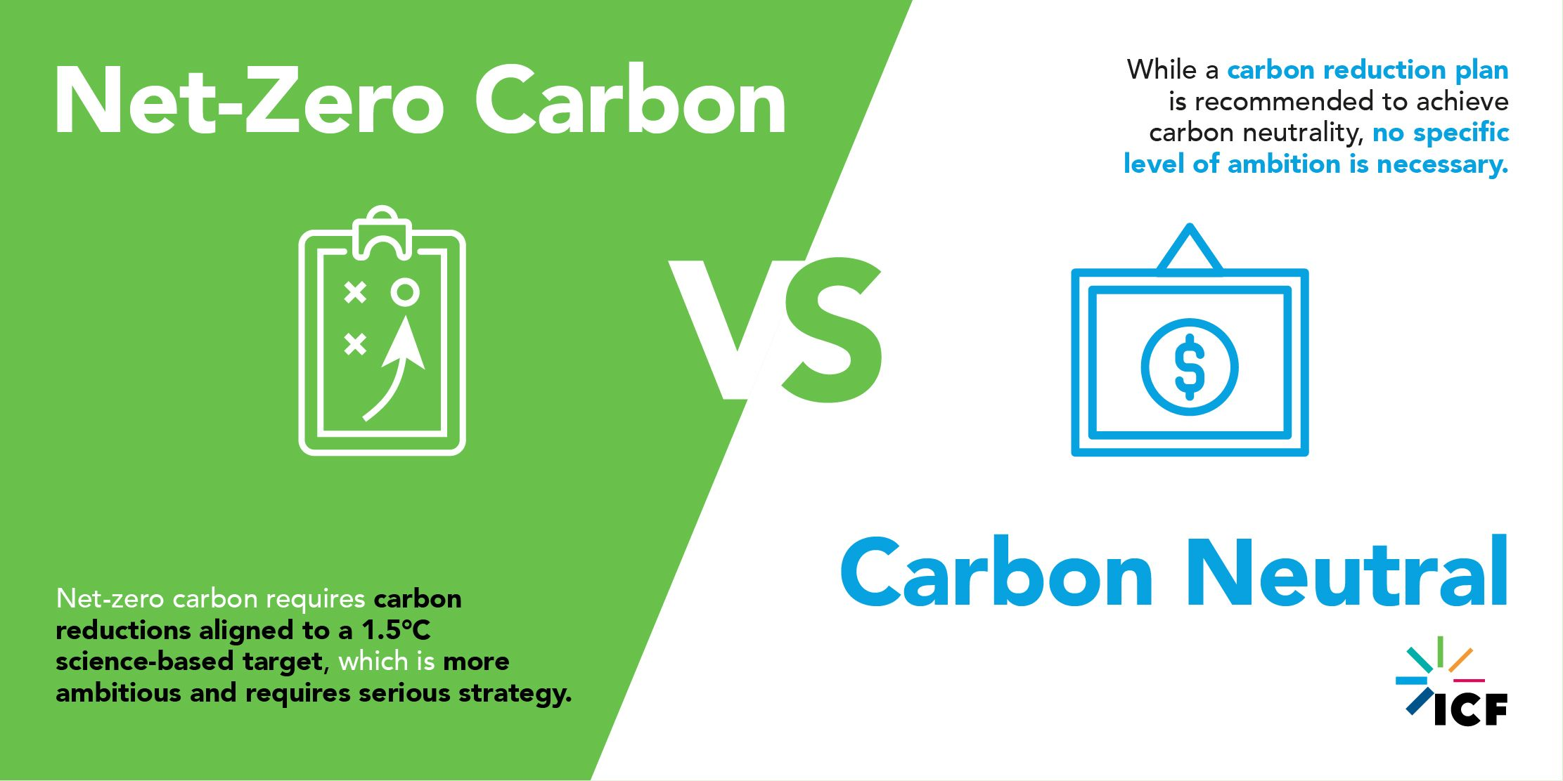 carbon-reductions-aligned