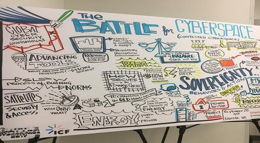 CyberSci poster