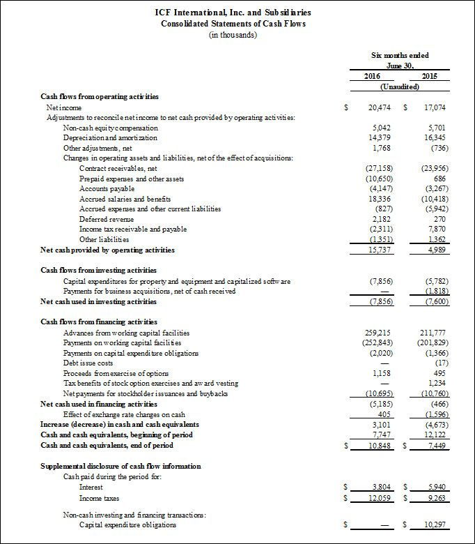 Consolidated_Statements_of_Cash_Flows_2016_Q2